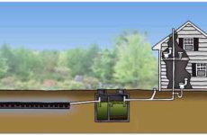 Особенности устройства автономной канализации в частном доме