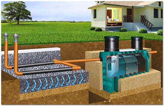 Автономная канализация - монтаж