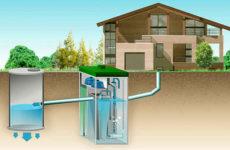 Отвод канализации в частном доме