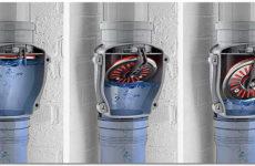 Что такое обратный клапан для канализации: устройство, принцип работы и монтаж