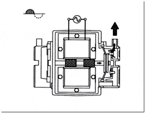 Схема электромагнитного мембранного компрессора