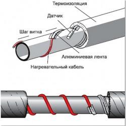 Обогрев трубы канализации греющим кабелем