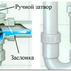 Соединение стиральной машины с канализацией