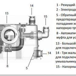 Устройство Grundfos Sololift2 WC-3