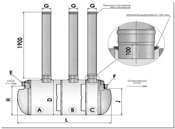 Энергонезависимый септик флотенк схема