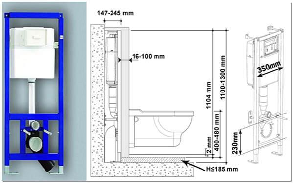 Размеры инсталяции для унитаза