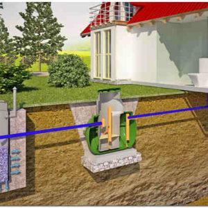 Как сделать фильтрующий колодец для автономной канализации