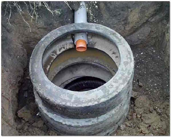 Ввод сливной трубы от дома в покрышку