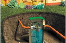 Очистные сооружения канализации, и все что нужно знать при их строительстве