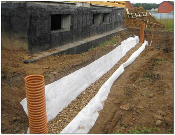 Дренаж грунтовых вод около дома