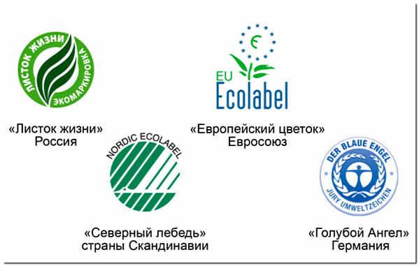 Экомаркировка логотипы