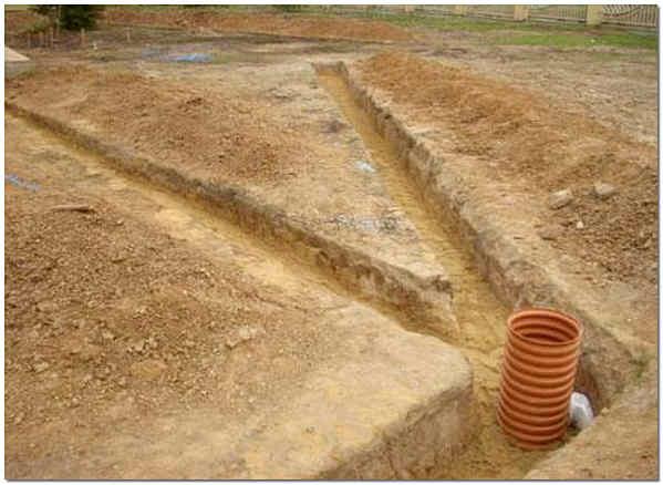 Закрытая система обеспечивает эффективный дренаж грунтовых вод